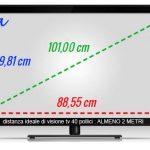 Migliori Televisori led da 40 pollici guida all' Acquisto