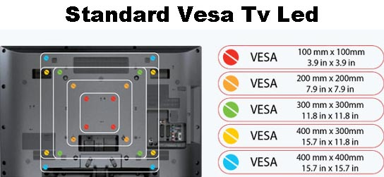 standard_vesa