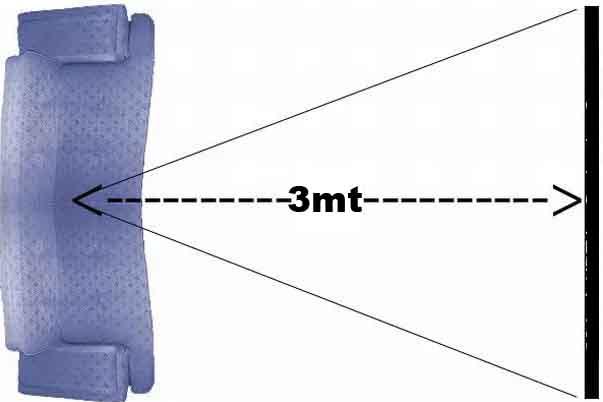 misura-televisore